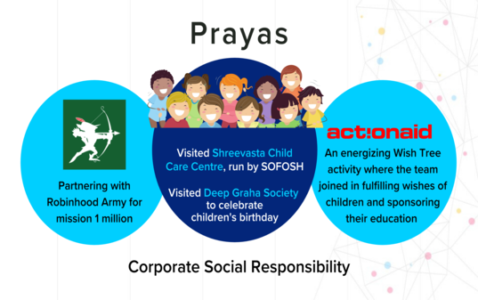 Prayas – tavisca's Endeavours for a Better Society